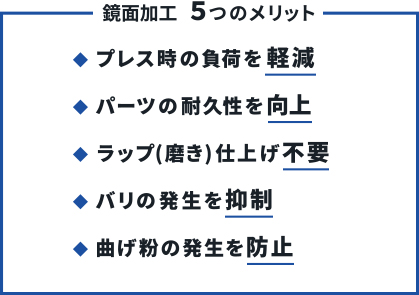 鏡面加工 5つのメリット ◆プレス時の負荷を軽減 ◆パーツの耐久性を向上 ◆テップ(磨き)仕上げ不要 ◆バリの発生を抑制 ◆曲げ粉の発生を防止